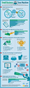 what-motivates-entrepreneurs-infographic
